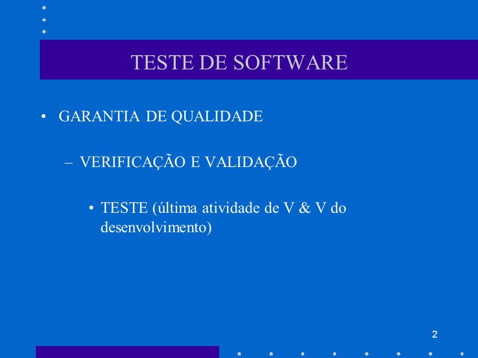 TESTE DE SOFTWARE GARANTIA DE QUALIDADE VERIFICAÇÃO E VALIDAÇÃO