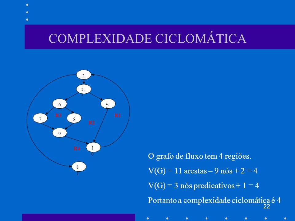 COMPLEXIDADE CICLOMÁTICA