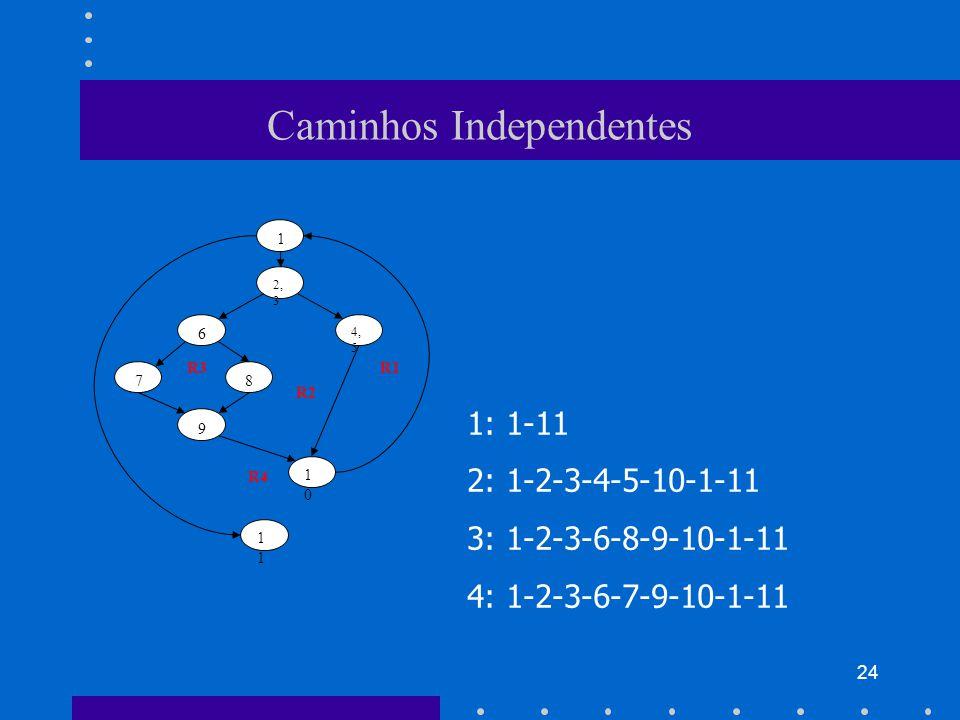Caminhos Independentes