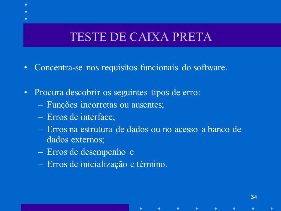 TESTE DE CAIXA PRETA Concentra-se nos requisitos funcionais do software. Procura descobrir os seguintes tipos de erro: