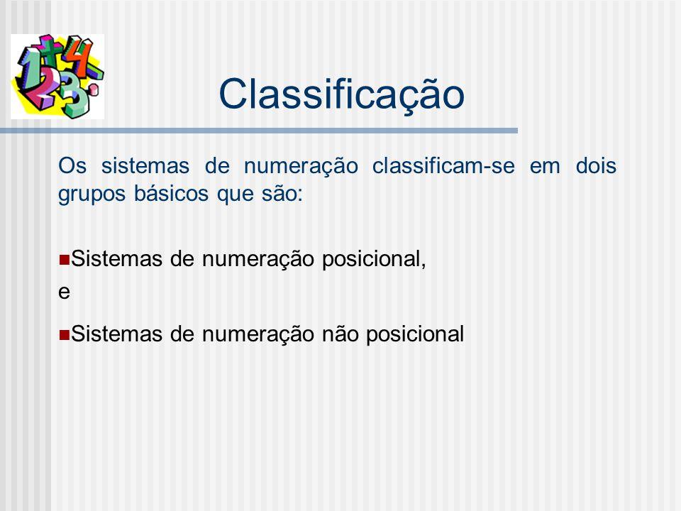 Classificação Os sistemas de numeração classificam-se em dois grupos básicos que são: Sistemas de numeração posicional,