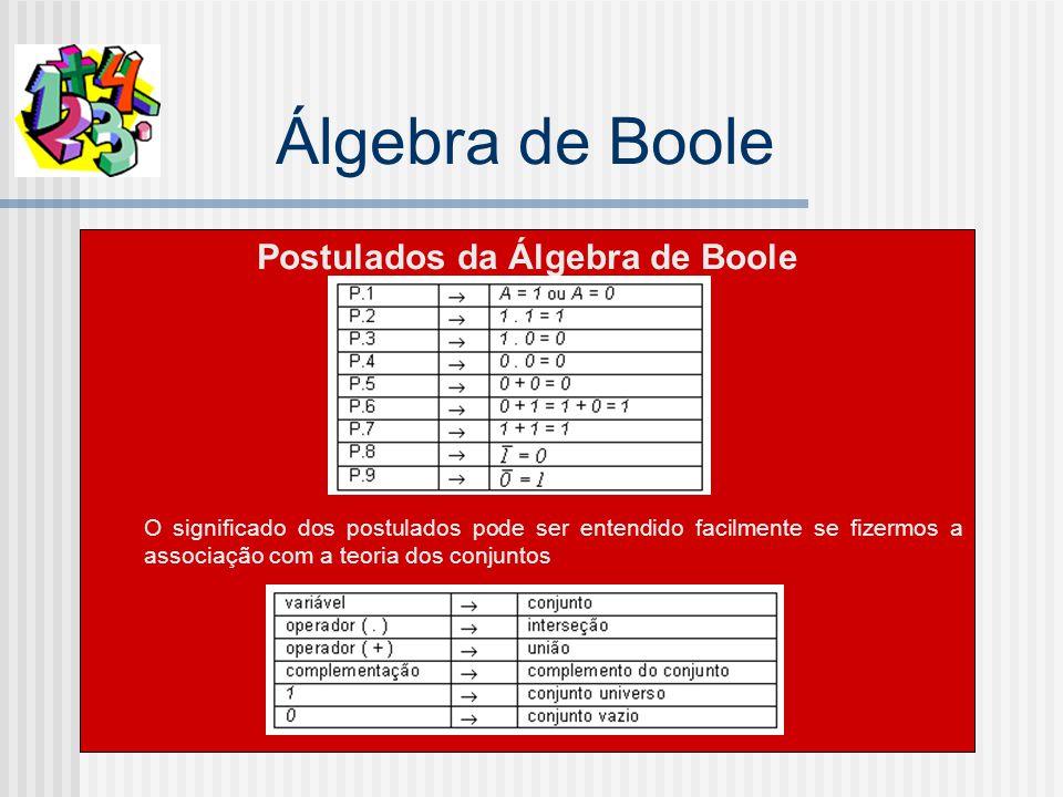 Postulados da Álgebra de Boole
