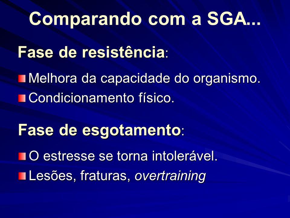 Comparando com a SGA... Fase de resistência: Fase de esgotamento: