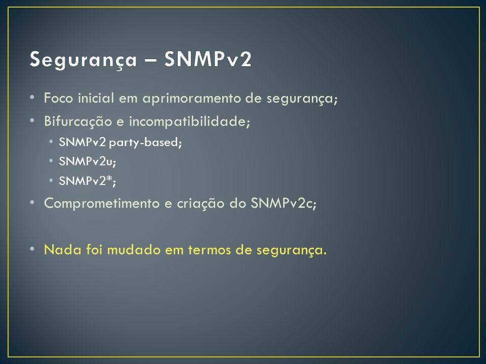 Segurança – SNMPv2 Foco inicial em aprimoramento de segurança;