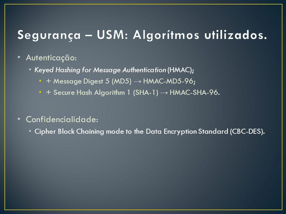 Segurança – USM: Algorítmos utilizados.