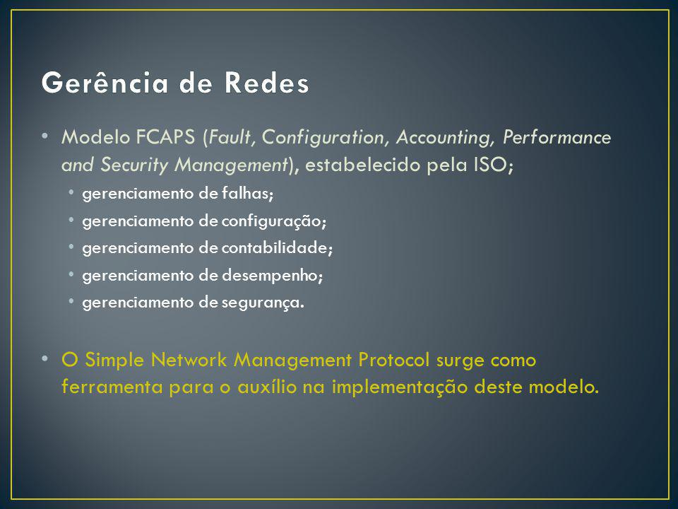 Gerência de Redes Modelo FCAPS (Fault, Configuration, Accounting, Performance and Security Management), estabelecido pela ISO;