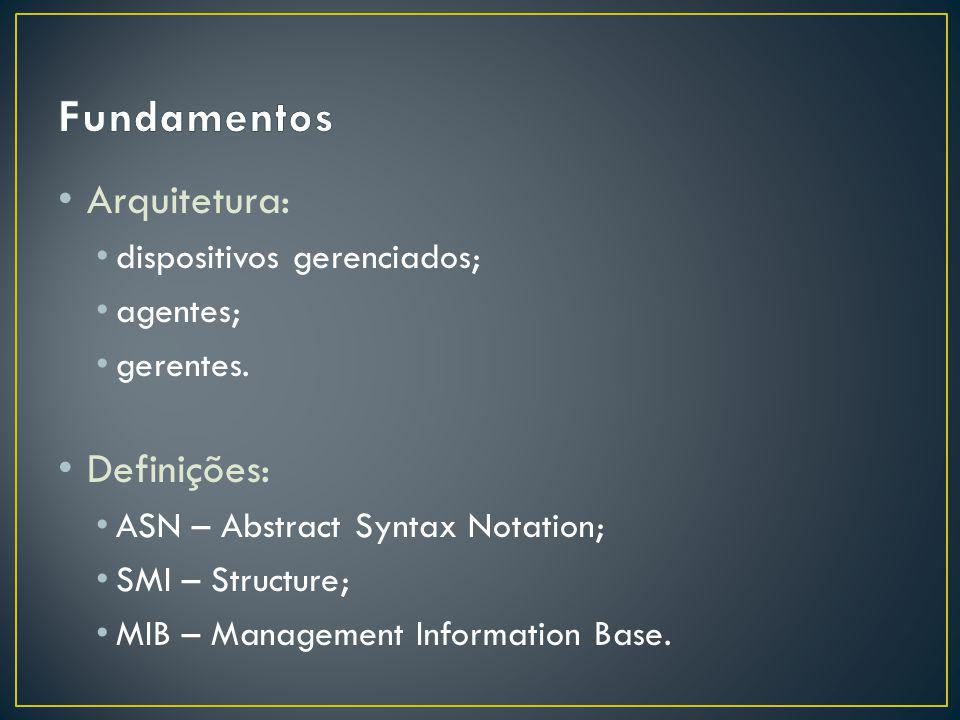 Fundamentos Arquitetura: Definições: dispositivos gerenciados;