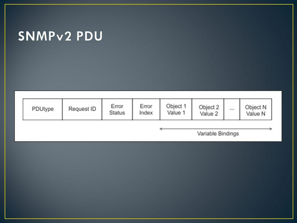 SNMPv2 PDU