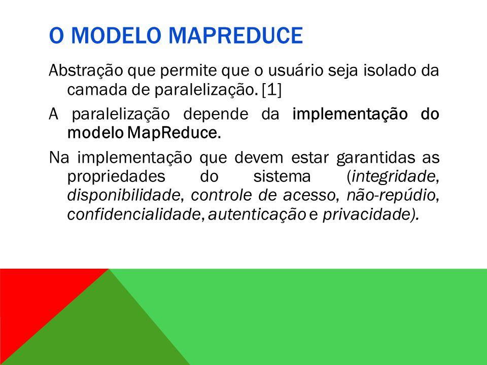 O modelo mapreduce