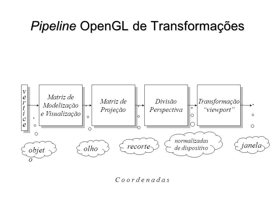 Pipeline OpenGL de Transformações