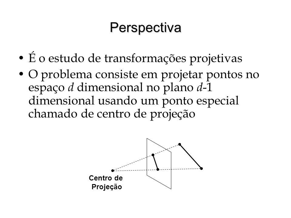 Perspectiva É o estudo de transformações projetivas