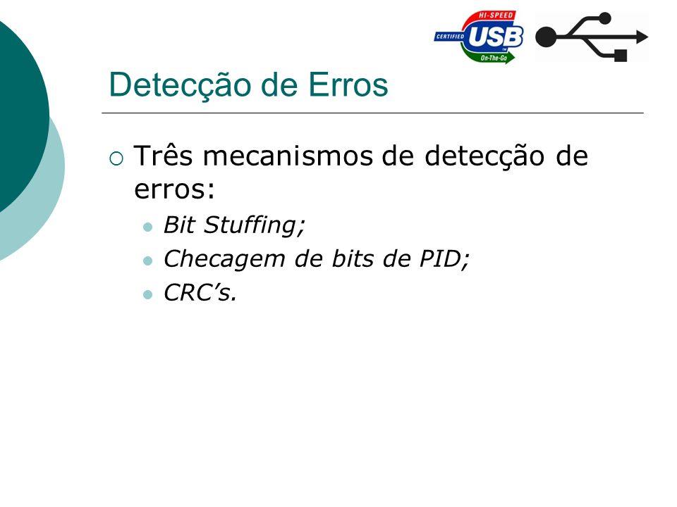Detecção de Erros Três mecanismos de detecção de erros: Bit Stuffing;