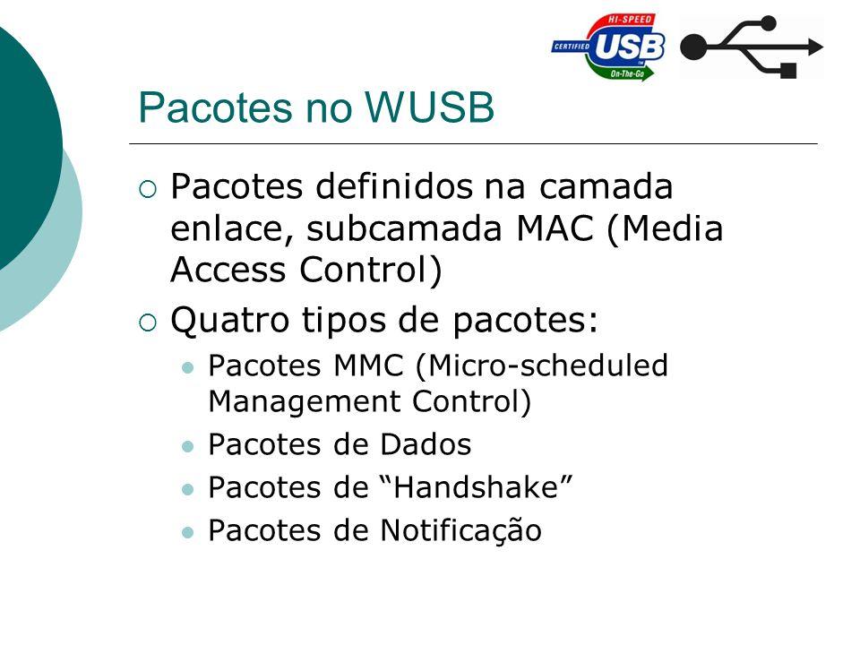 Pacotes no WUSB Pacotes definidos na camada enlace, subcamada MAC (Media Access Control) Quatro tipos de pacotes: