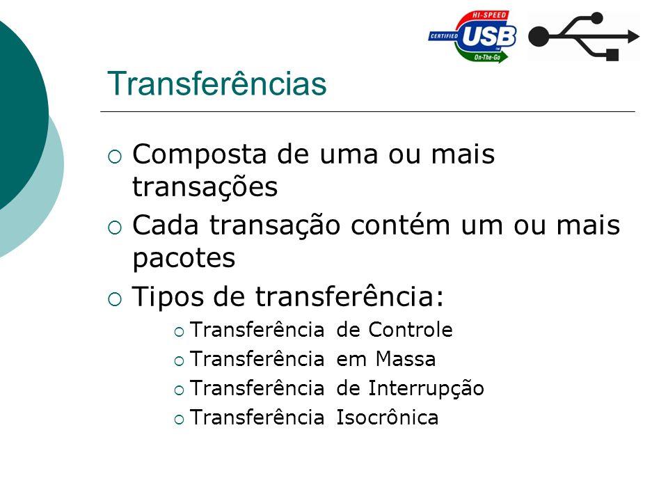 Transferências Composta de uma ou mais transações