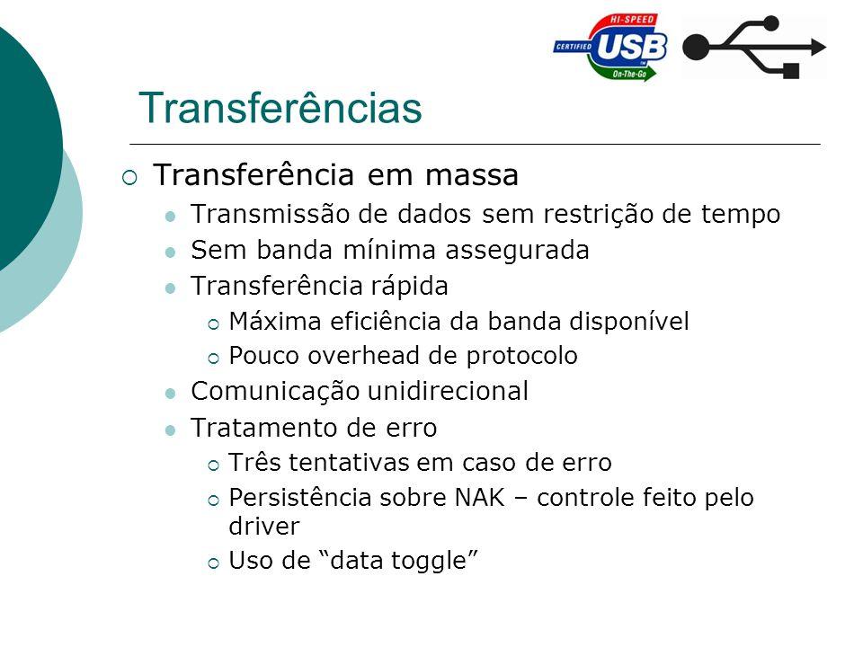 Transferências Transferência em massa