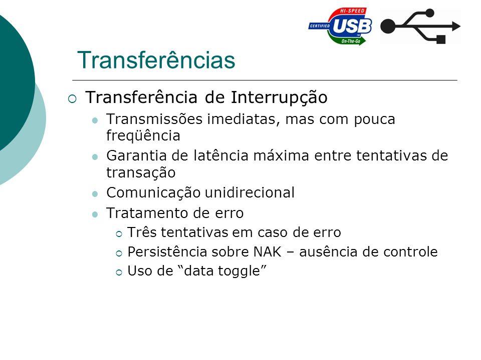 Transferências Transferência de Interrupção