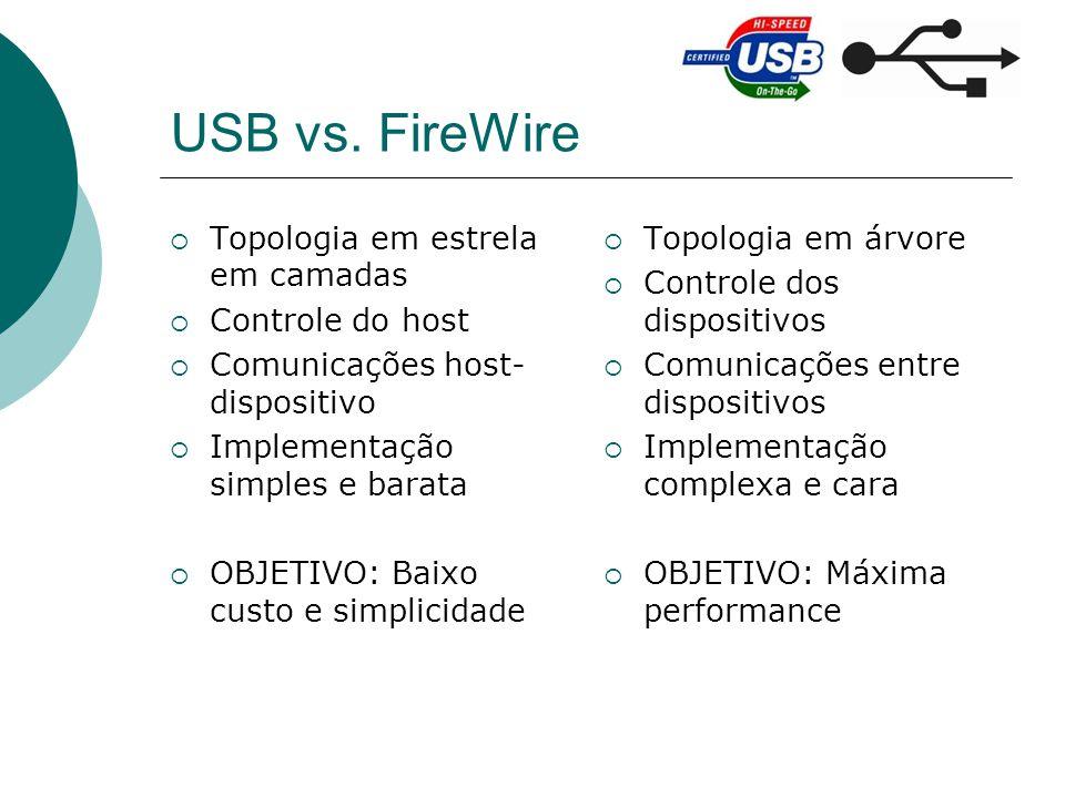 USB vs. FireWire Topologia em estrela em camadas Controle do host