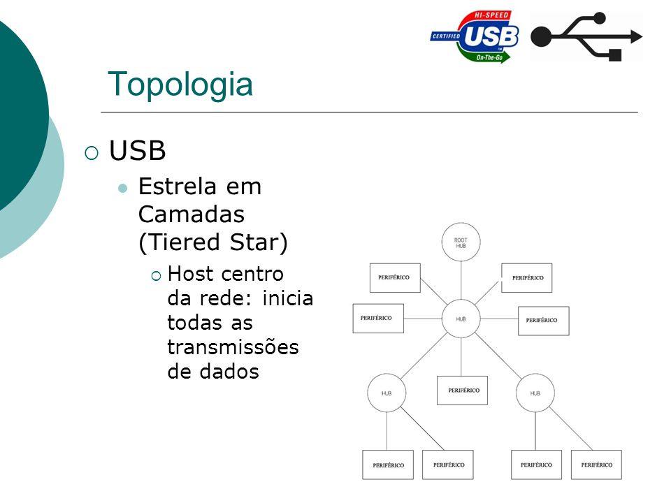 Topologia USB Estrela em Camadas (Tiered Star)