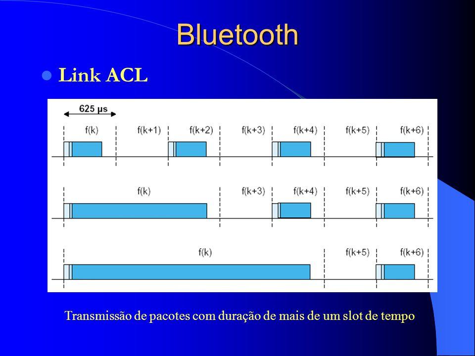 Bluetooth Link ACL Transmissão de pacotes com duração de mais de um slot de tempo