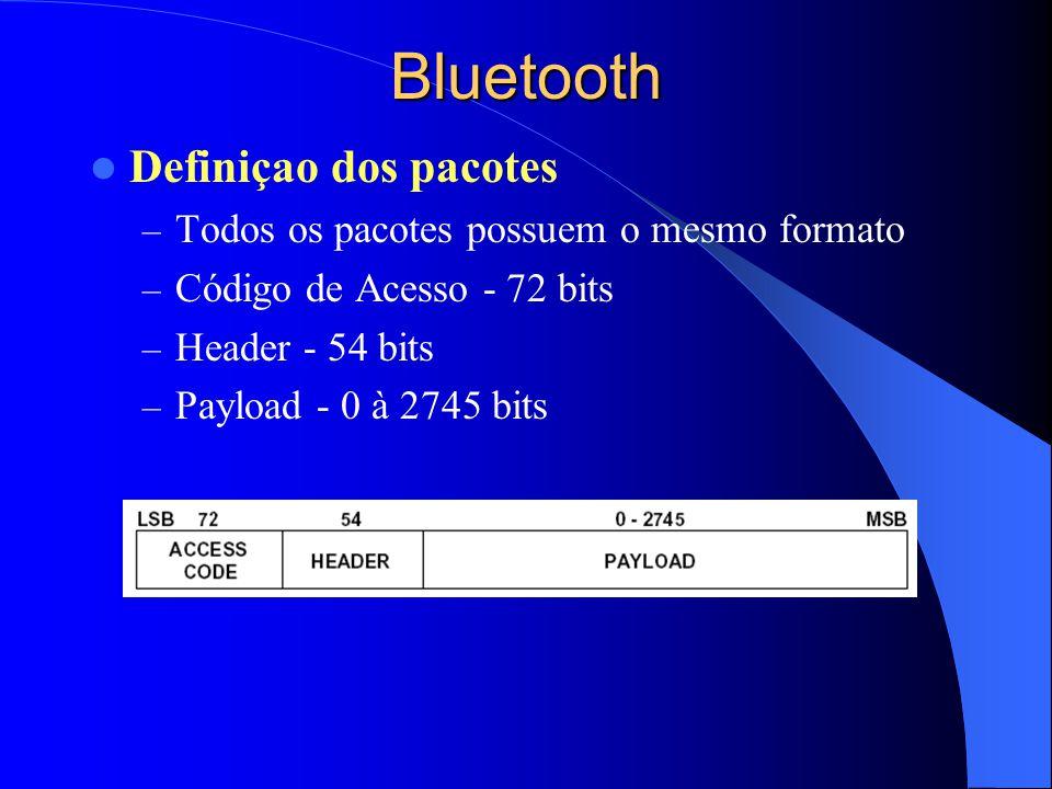 Bluetooth Definiçao dos pacotes