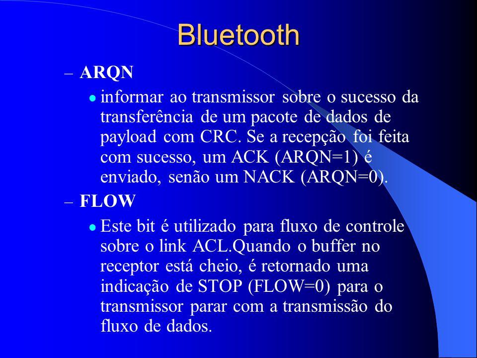Bluetooth ARQN.