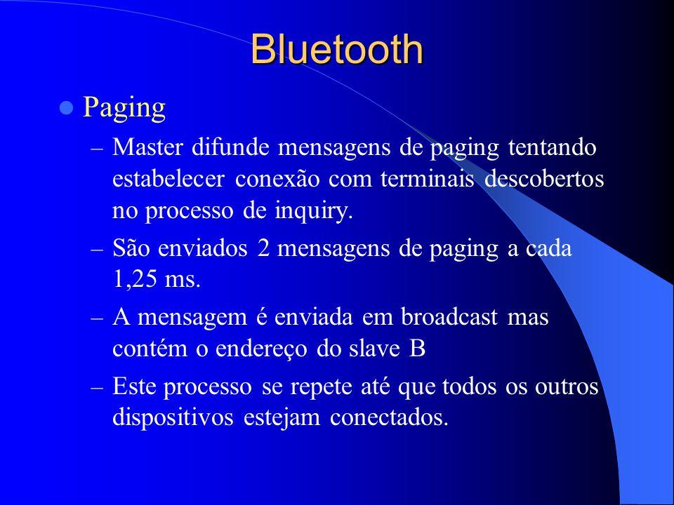 Bluetooth Paging. Master difunde mensagens de paging tentando estabelecer conexão com terminais descobertos no processo de inquiry.