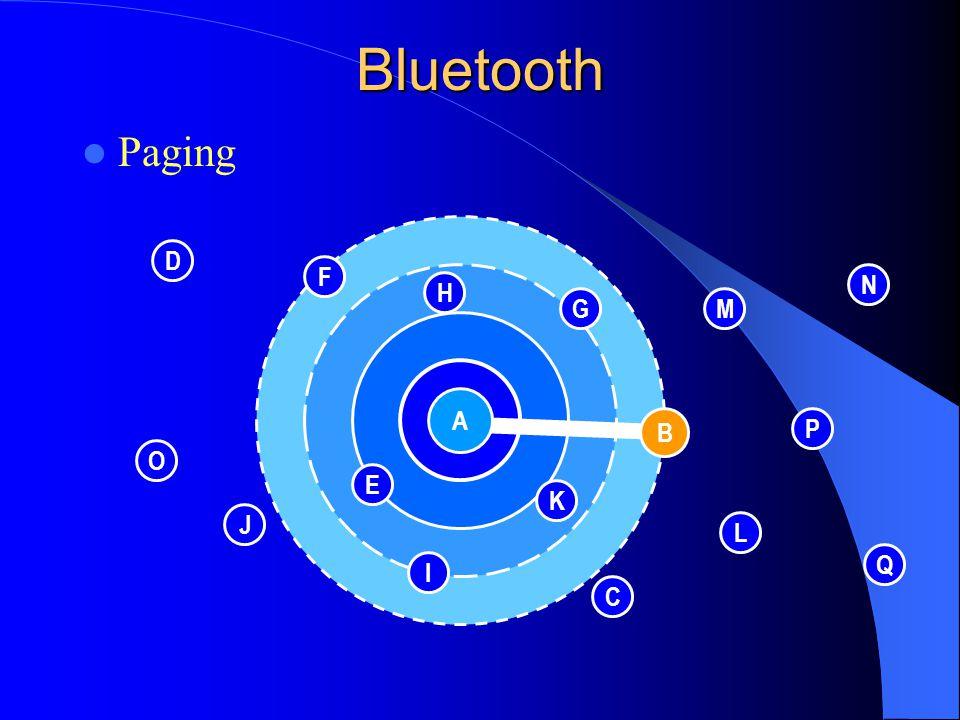Bluetooth Paging D F N H G M A A B B P O E K J L Q I C