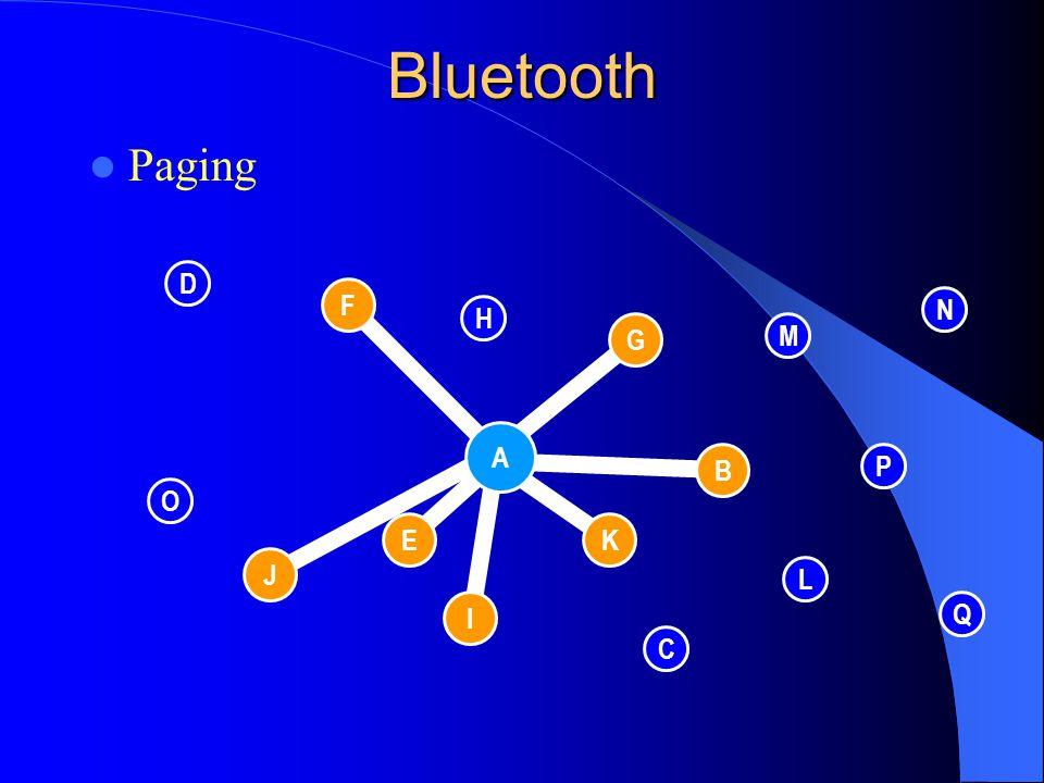 Bluetooth Paging D F F N H G G M A B P J E I K O E K J L I Q C