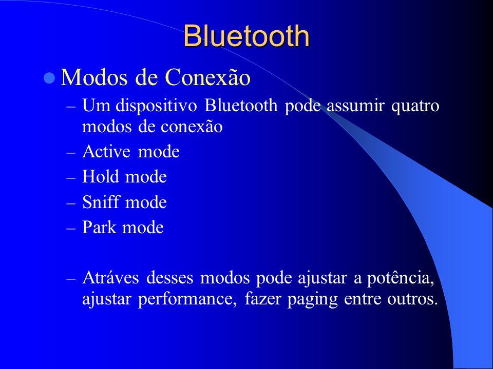 Bluetooth Modos de Conexão
