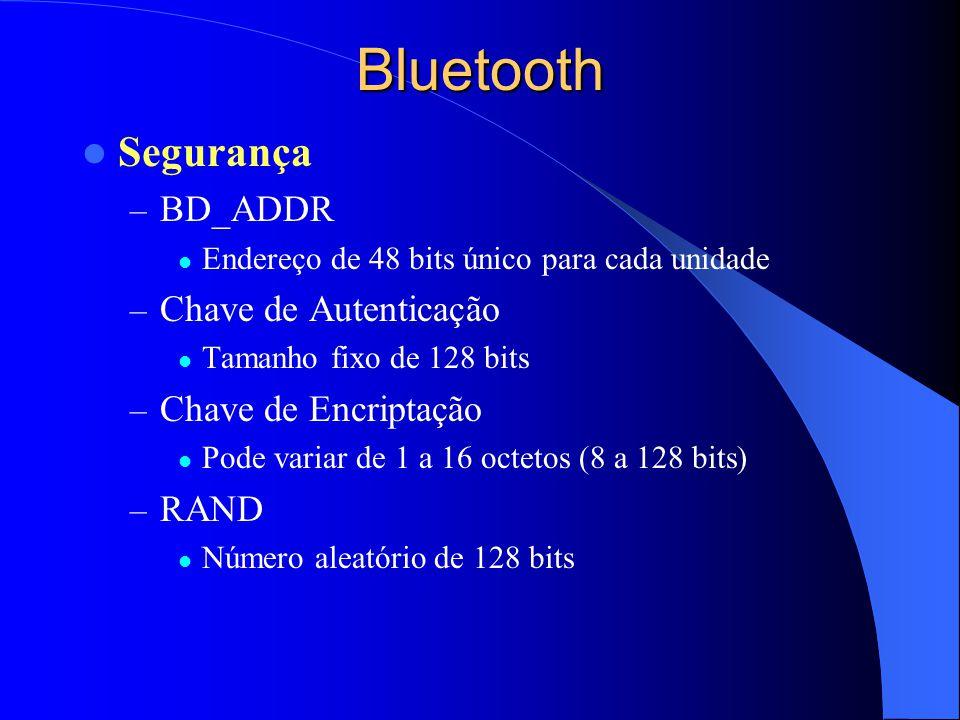 Bluetooth Segurança BD_ADDR Chave de Autenticação Chave de Encriptação