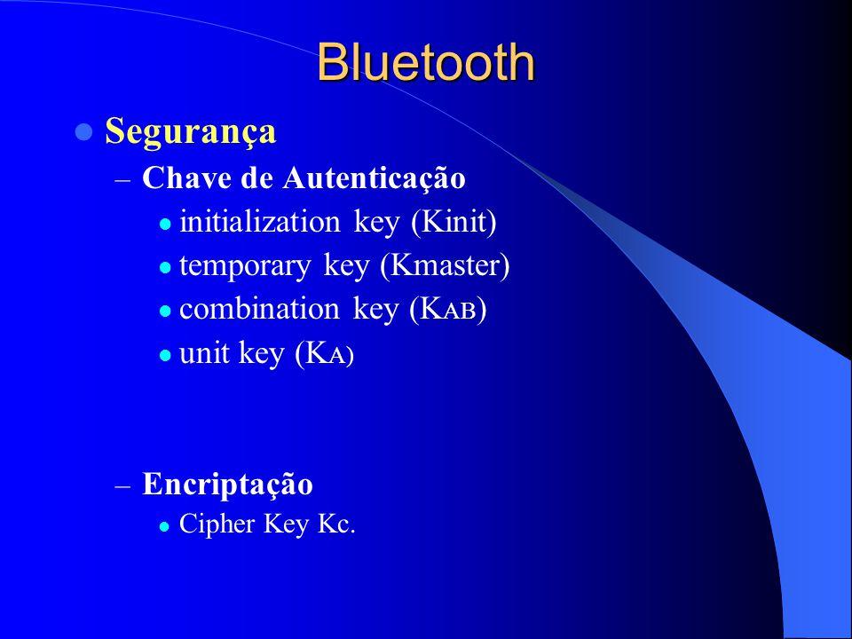 Bluetooth Segurança Chave de Autenticação initialization key (Kinit)
