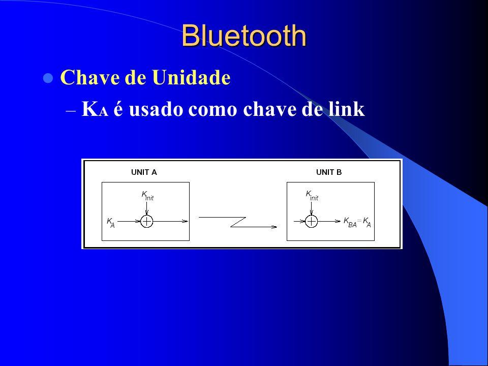 Bluetooth Chave de Unidade KA é usado como chave de link