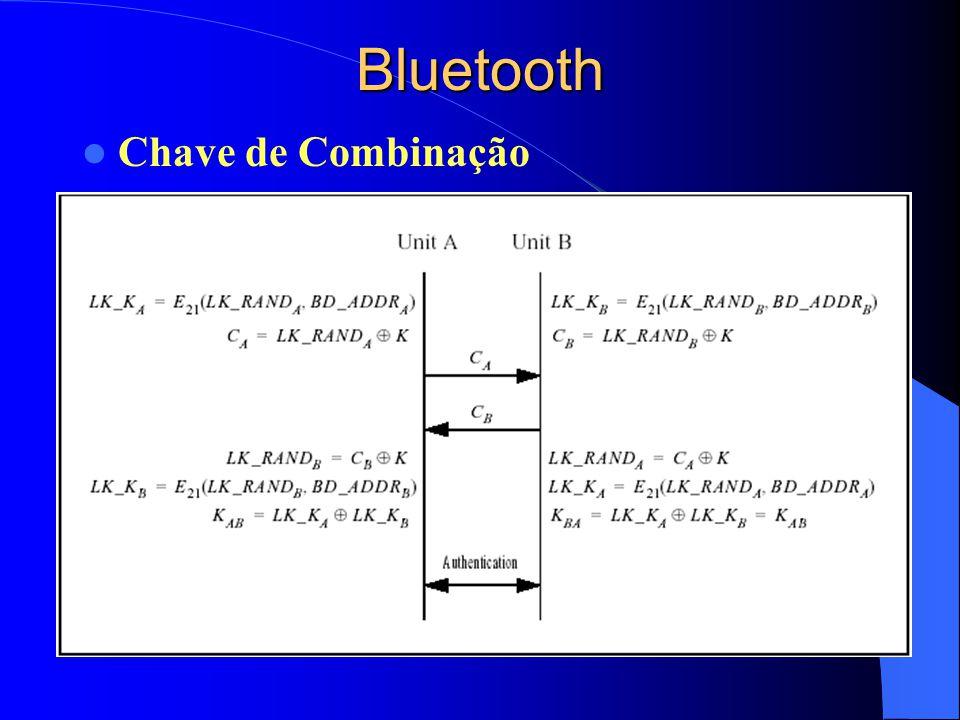Bluetooth Chave de Combinação