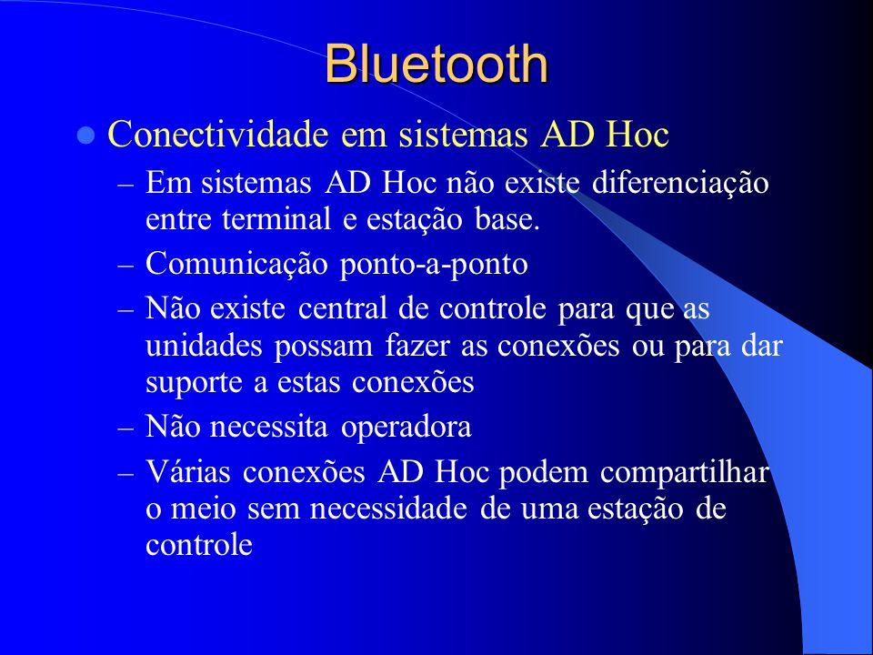 Bluetooth Conectividade em sistemas AD Hoc