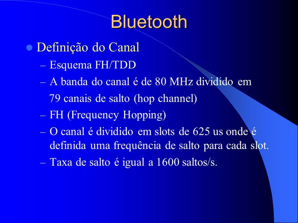Bluetooth Definição do Canal Esquema FH/TDD