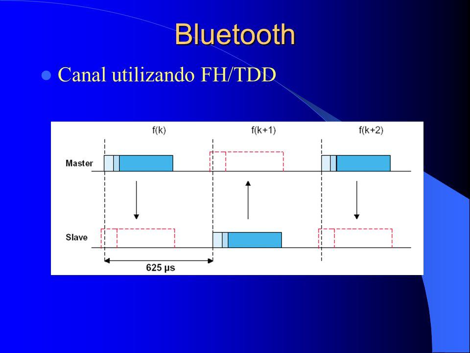 Bluetooth Canal utilizando FH/TDD