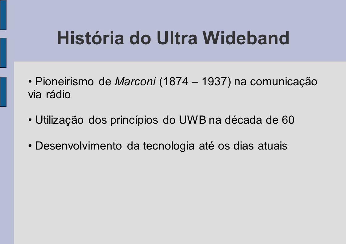 História do Ultra Wideband