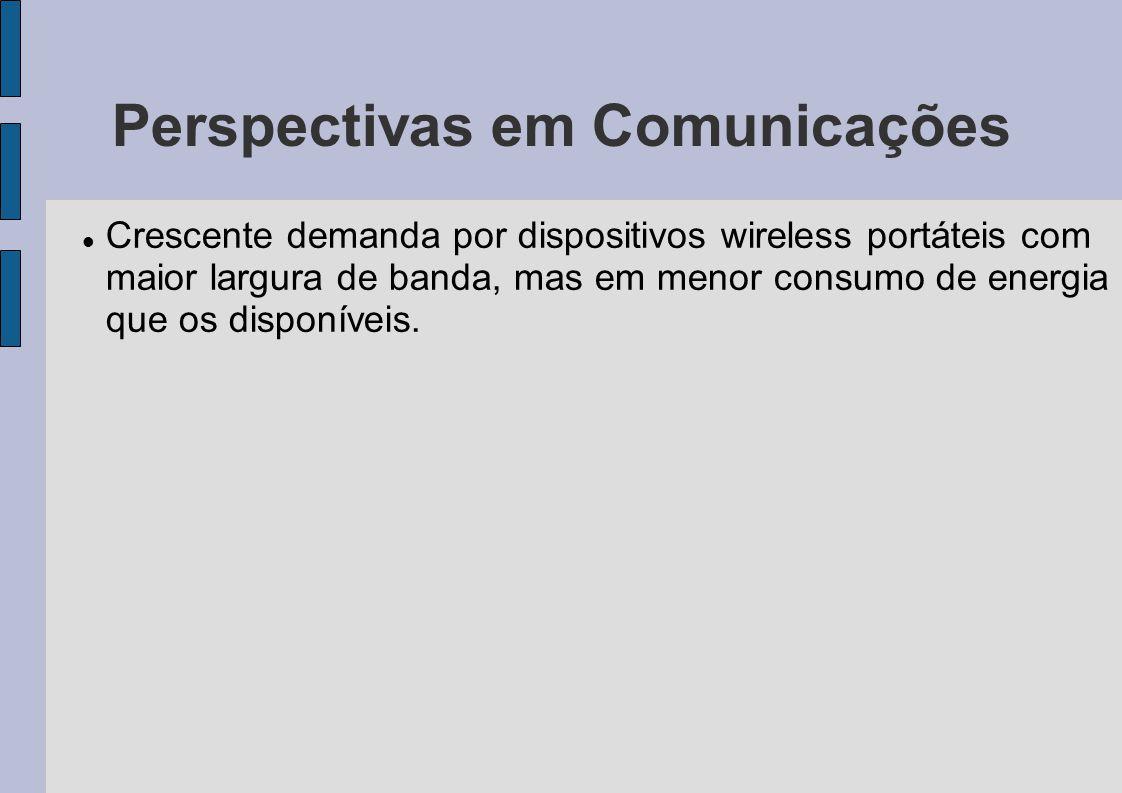 Perspectivas em Comunicações