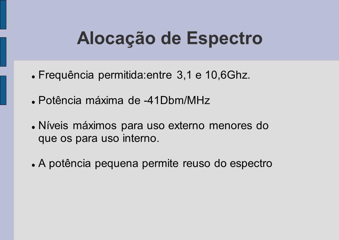 Alocação de Espectro Frequência permitida:entre 3,1 e 10,6Ghz.