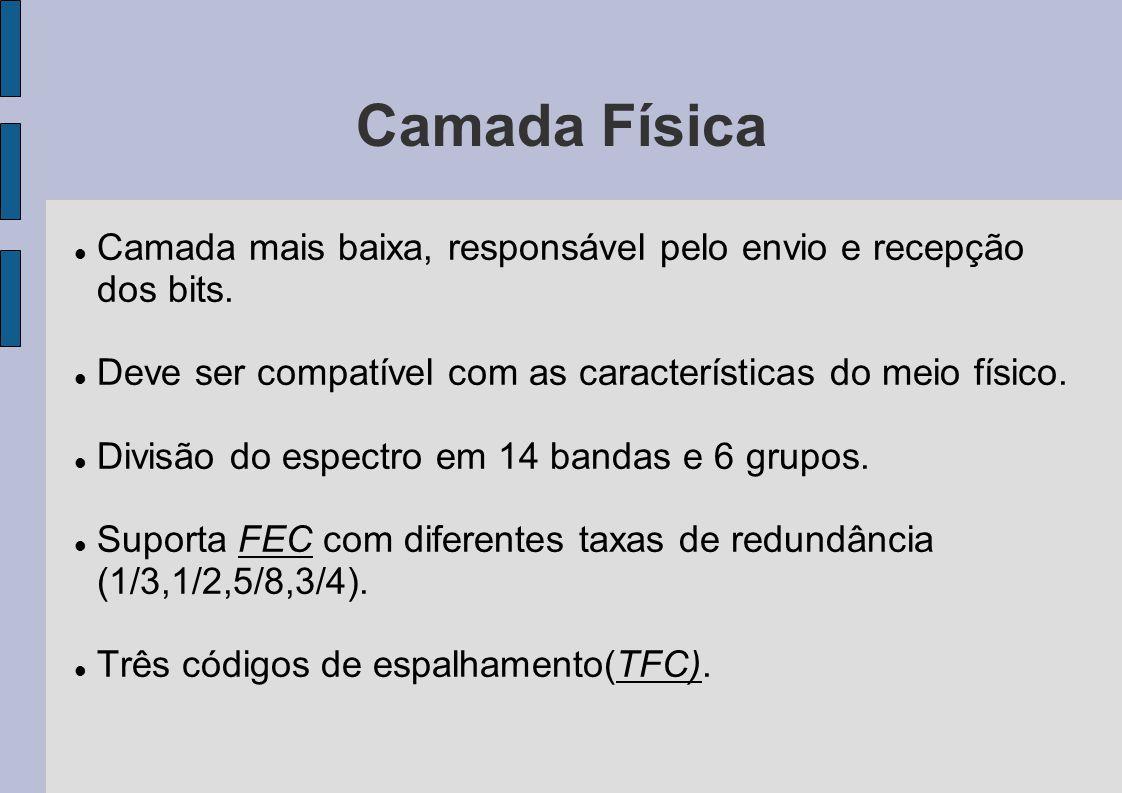 Camada Física Camada mais baixa, responsável pelo envio e recepção dos bits. Deve ser compatível com as características do meio físico.