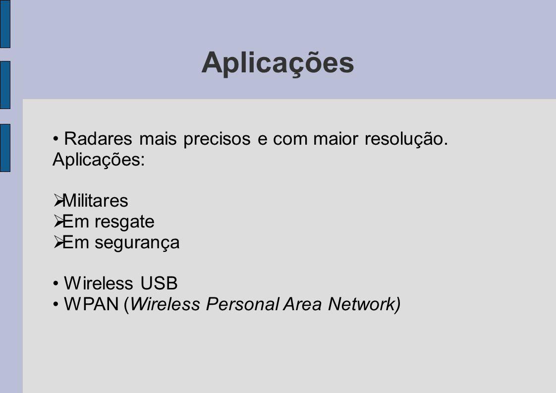Aplicações Radares mais precisos e com maior resolução. Aplicações:
