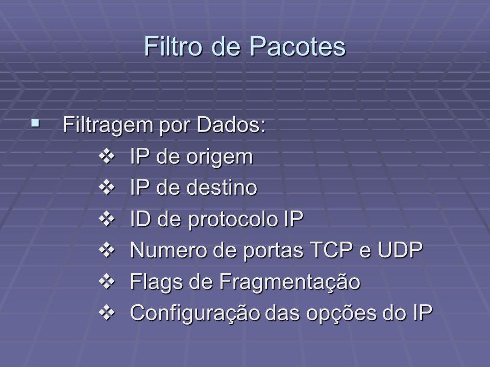 Filtro de Pacotes Filtragem por Dados: IP de origem IP de destino