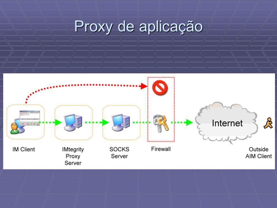 Proxy de aplicação