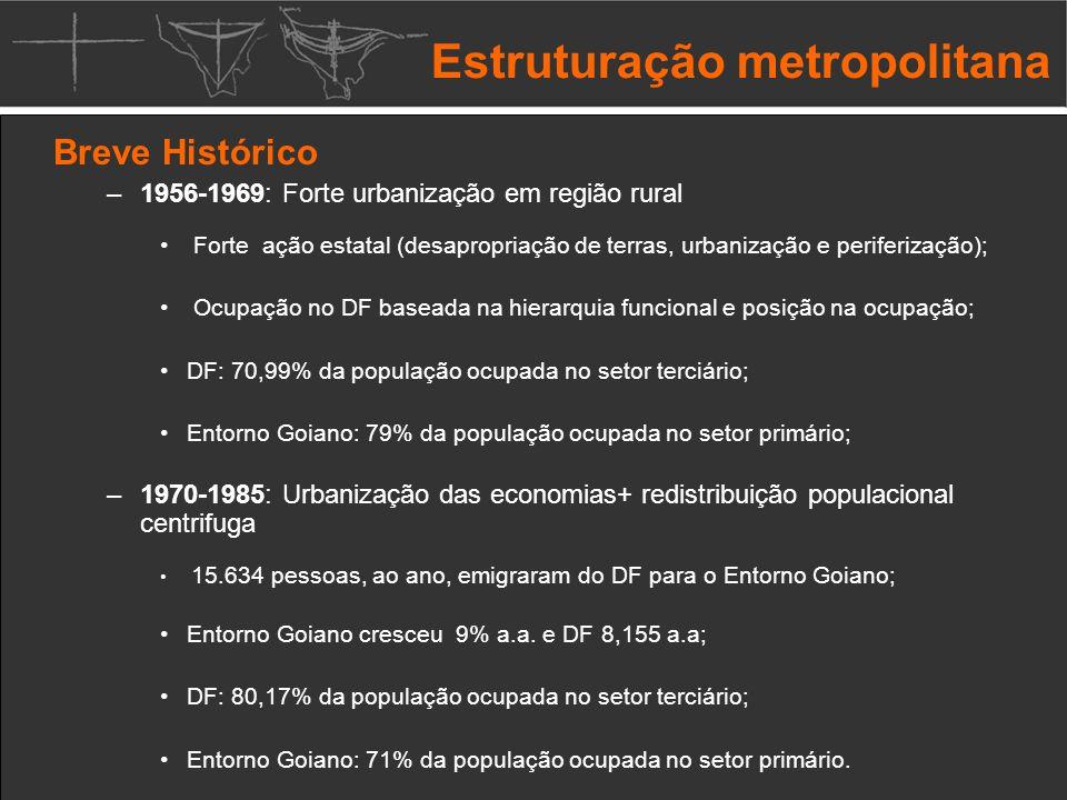 Estruturação metropolitana
