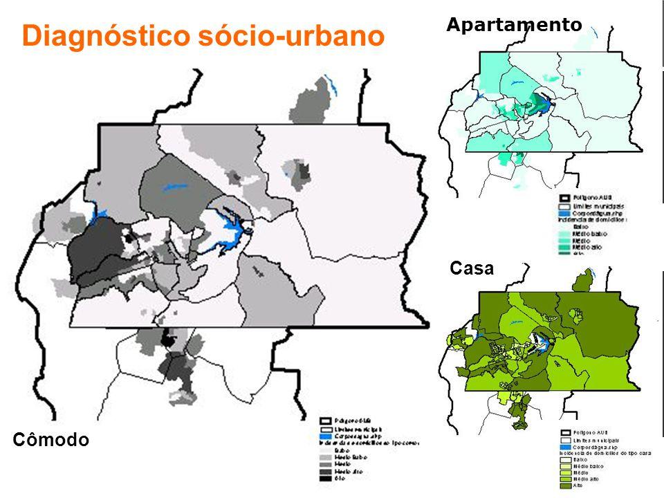 Diagnóstico sócio-urbano
