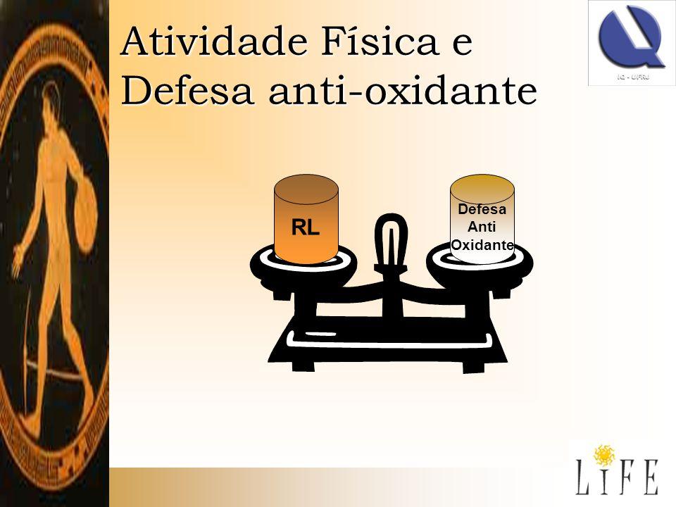 Atividade Física e Defesa anti-oxidante
