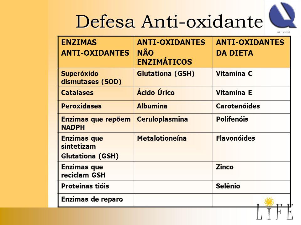Defesa Anti-oxidante ENZIMAS ANTI-OXIDANTES NÃO ENZIMÁTICOS DA DIETA