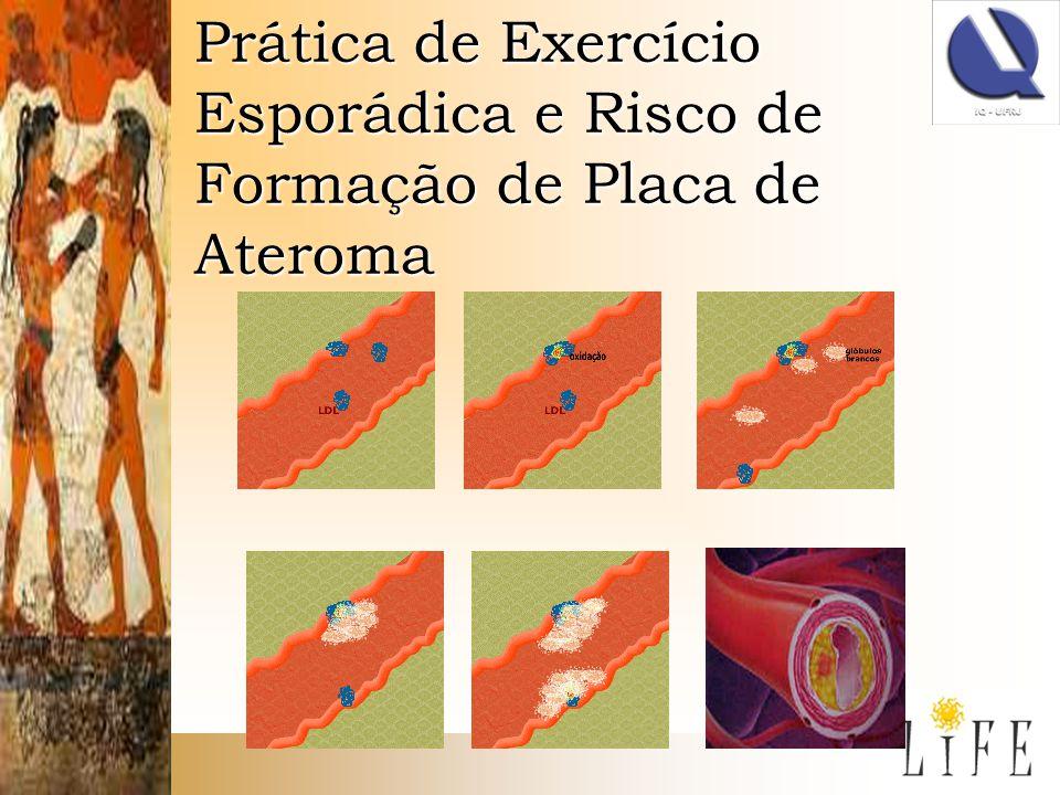 Prática de Exercício Esporádica e Risco de Formação de Placa de Ateroma