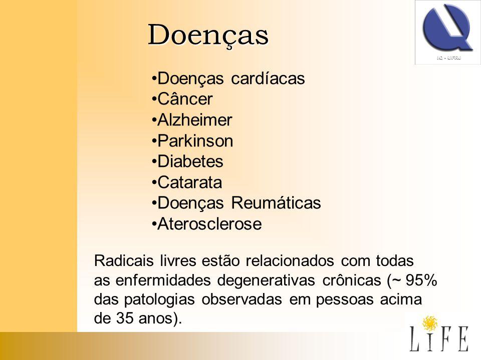 Doenças Doenças cardíacas Câncer Alzheimer Parkinson Diabetes Catarata