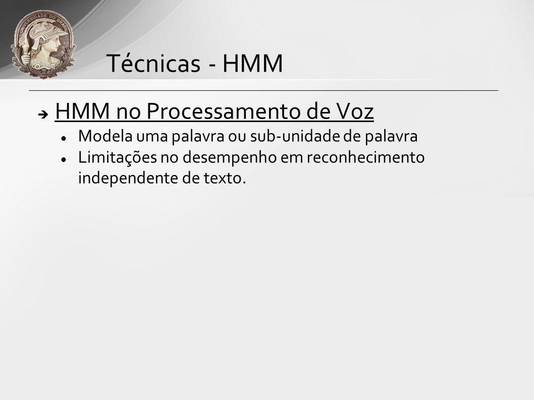 Técnicas - HMM HMM no Processamento de Voz